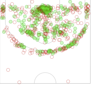 Goran Dragic shot chart 2015-16